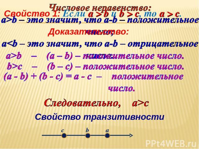 Свойство 1: Если a > b и b > c, то a > c. Доказательство: Свойство транзитивности