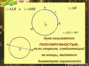 А В L M А В дуга называется ПОЛУОКРУЖНОСТЬЮ, если отрезок, соединяющий ее концы,