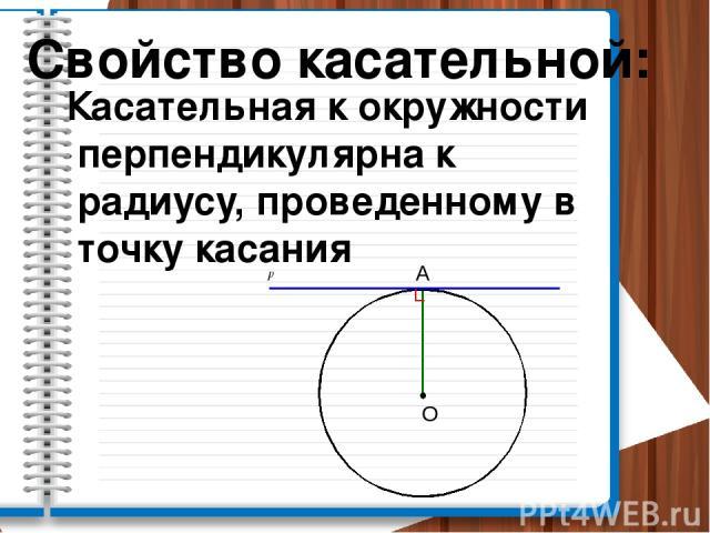 Свойство касательной: Касательная к окружности перпендикулярна к радиусу, проведенному в точку касания p А О