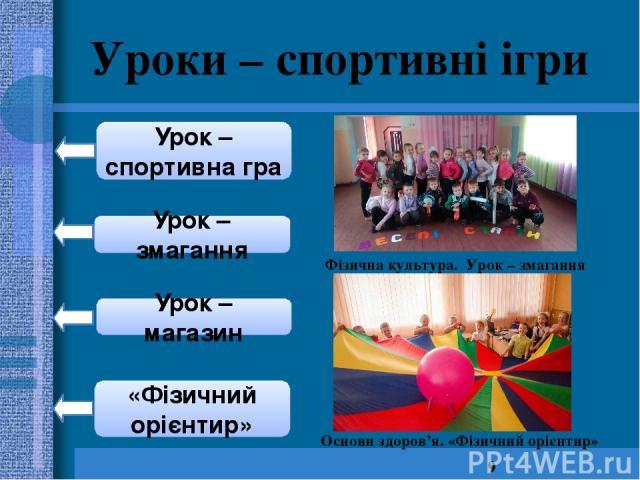 Уроки – спортивні ігри Урок – спортивна гра Урок – змагання Урок – магазин «Фізичний орієнтир» Фізична культура. Урок – змагання Основи здоров'я. «Фізичний орієнтир»
