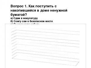 Вопрос 1. Как поступить с накопившейся в доме ненужной бумагой? а) Сдам в макула