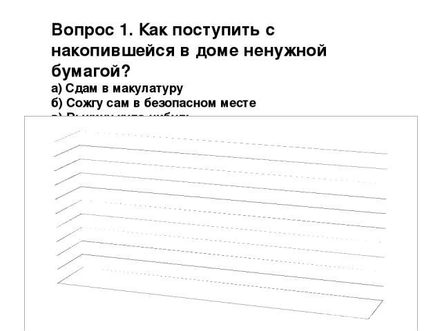 Вопрос 1. Как поступить с накопившейся в доме ненужной бумагой? а) Сдам в макулатуру б) Сожгу сам в безопасном месте в) Выкину куда-нибудь г) Выброшу на помойку