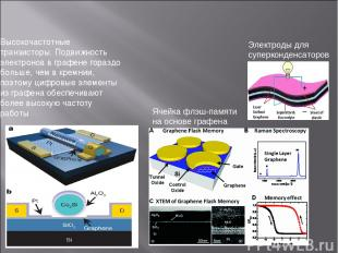 Высокочастотные транзисторы. Подвижность электронов в графене гораздо больше, че