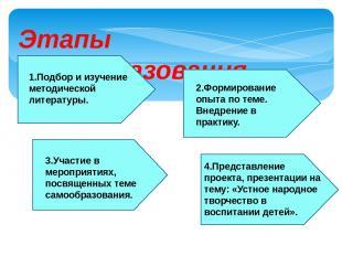 Этапы самообразования 1.Подбор и изучение методической литературы. 2.Формировани