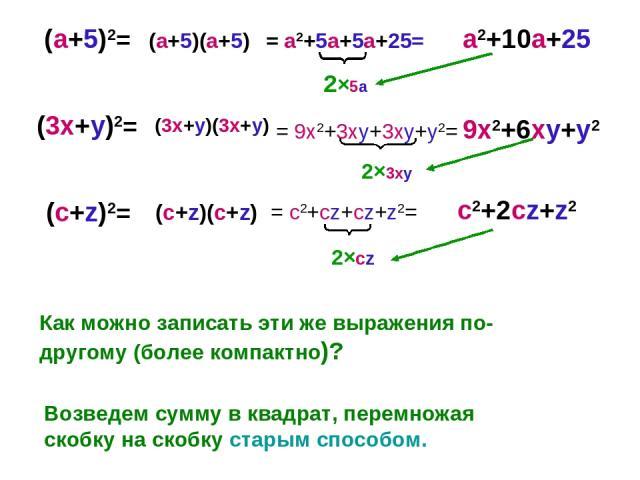 (a+5)2= (3x+y)2= (c+z)2= Как можно записать эти же выражения по-другому (более компактно)? Возведем сумму в квадрат, перемножая скобку на скобку старым способом. = a2+5a+5a+25= = 9x2+3xy+3xy+y2= = c2+cz+cz+z2= a2+10a+25 9x2+6xy+y2 c2+2cz+z2 (a+5)(a+…