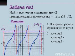 Задача №1. Найти все корни уравнения tgx=2 принадлежащих промежутку –π ≤ х ≤ 3π