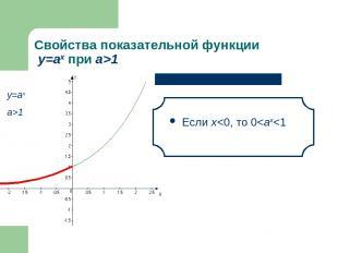 Свойства показательной функции у=аx при а>1 Если х