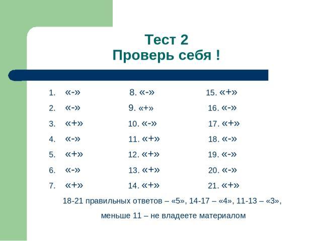 Тест 2 Проверь себя ! «-» 8. «-» 15. «+» «-» 9. «+» 16. «-» «+» 10. «-» 17. «+» «-» 11. «+» 18. «-» «+» 12. «+» 19. «-» «-» 13. «+» 20. «-» «+» 14. «+» 21. «+» 18-21 правильных ответов – «5», 14-17 – «4», 11-13 – «3», меньше 11 – не владеете материалом