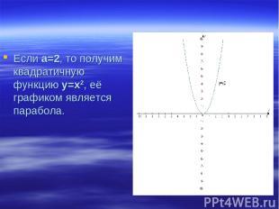 Если а=2, то получим квадратичную функцию у=х2, её графиком является парабола.