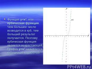 Функция у=х3, или кубическая функция. Чем большее число возводится в куб, тем бо