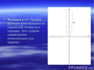Функция у=х4 . График функции у=х4 называется параболой четвёртого порядка. Этот