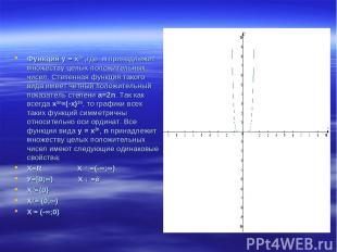 Функция у = х2n ,где n принадлежит множеству целых положительных чисел. Степенна