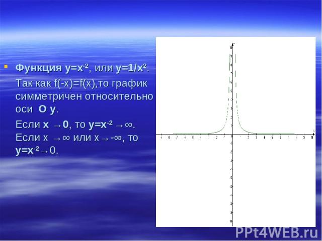 Функция у=х-2, или у=1/x2. Так как f(-x)=f(x),то график симметричен относительно оси О у. Если х →0, то у=х-2 →∞. Если х →∞ или х→-∞, то у=х-2→0.