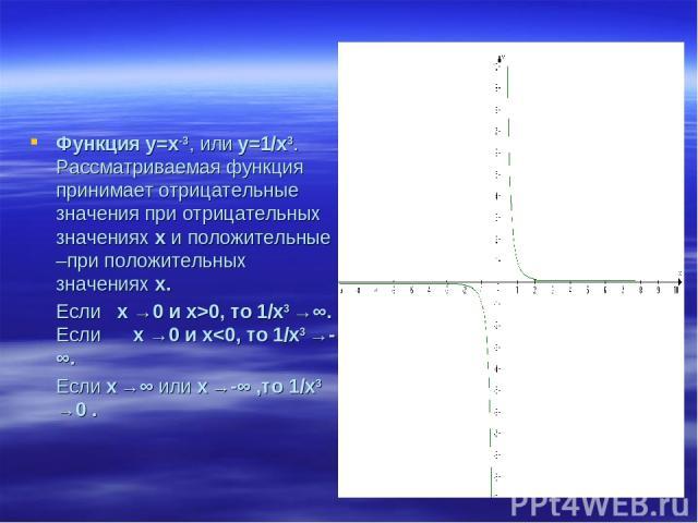 Функция у=х-3, или у=1/х3. Рассматриваемая функция принимает отрицательные значения при отрицательных значениях х и положительные –при положительных значениях х. Если х →0 и х>0, то 1/х3 →∞. Если х →0 и х