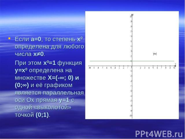 Если а=0, то степень х0 определена для любого числа х≠0. При этом х0=1 функция у=х0 определена на множестве Х=(-∞; 0) и (0;∞) и её графиком является параллельная оси Ох прямая у=1 с одной «выколотой» точкой (0;1).