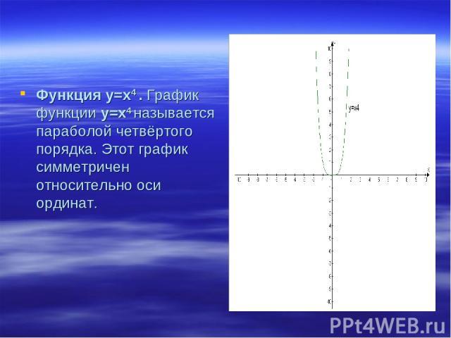 Функция у=х4 . График функции у=х4 называется параболой четвёртого порядка. Этот график симметричен относительно оси ординат.