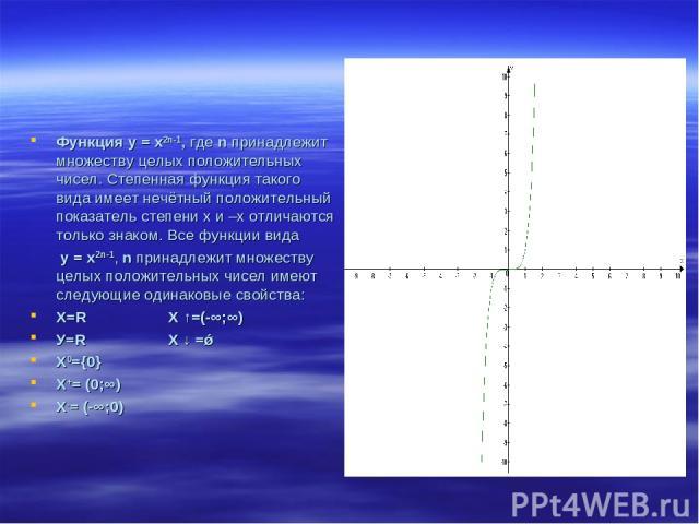 Функция у = х2n-1, где n принадлежит множеству целых положительных чисел. Степенная функция такого вида имеет нечётный положительный показатель степени х и –х отличаются только знаком. Все функции вида у = х2n-1, n принадлежит множеству целых положи…