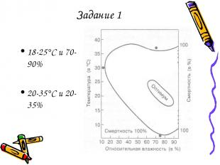 Задание 1 18-25°С и 70-90% 20-35°С и 20-35%