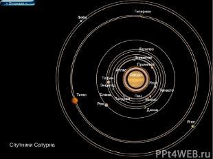 Спутники Сатурна > В начало