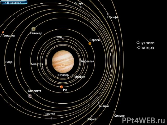 Спутники Юпитера > В начало
