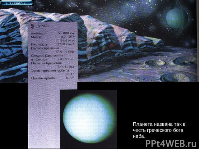 Планета названа так в честь греческого бога неба. > В начало