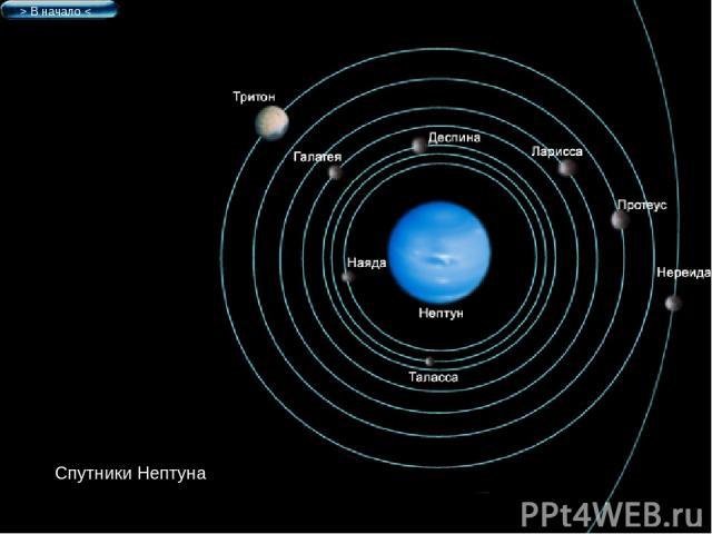 Спутники Нептуна > В начало