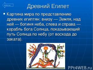 Древний Египет Картина мира по представлению древних египтян: внизу — Земля, над