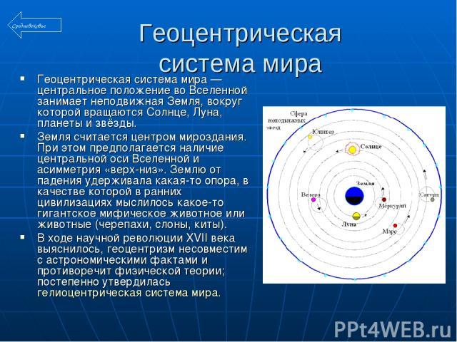 Геоцентрическая система мира Геоцентрическая система мира — центральное положение во Вселенной занимает неподвижная Земля, вокруг которой вращаются Солнце, Луна, планеты и звёзды. Земля считается центром мироздания. При этом предполагается наличие ц…