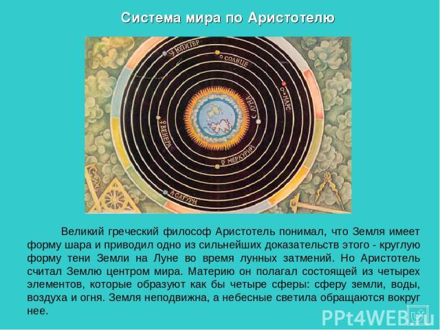 Великий греческий философ Аристотель понимал, что Земля имеет форму шара и приводил одно из сильнейших доказательств этого - круглую форму тени Земли на Луне во время лунных затмений. Но Аристотель считал Землю центром мира. Материю он полагал состо…