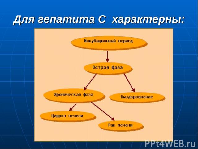 Для гепатита С характерны: