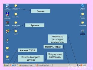 Панель быстрого запуска Кнопка ПУСК Панель задач Запущенные программы Индикатор