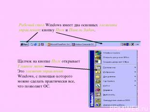 Рабочий стол Windows имеет два основных элемента управления: кнопку Пуск и Панел