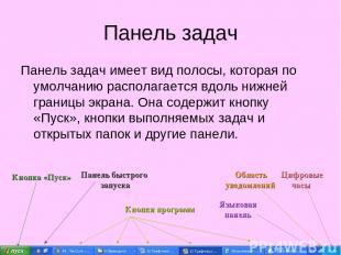 Панель задач Панель задач имеет вид полосы, которая по умолчанию располагается в