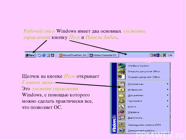 Рабочий стол Windows имеет два основных элемента управления: кнопку Пуск и Панель Задач. Щелчок на кнопке Пуск открывает Главное меню. Это элемент управления Windows, с помощью которого можно сделать практически все, что позволяет ОС.