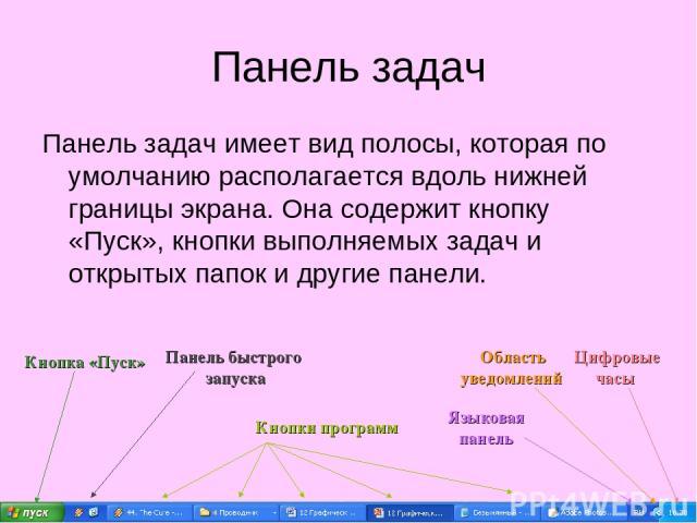Панель задач Панель задач имеет вид полосы, которая по умолчанию располагается вдоль нижней границы экрана. Она содержит кнопку «Пуск», кнопки выполняемых задач и открытых папок и другие панели. Кнопка «Пуск» Панель быстрого запуска Кнопки программ …