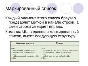 Маркированный список Каждый элемент этого списка браузер предваряет меткой в нач