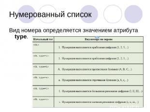 Нумерованный список Вид номера определяется значением атрибута type.