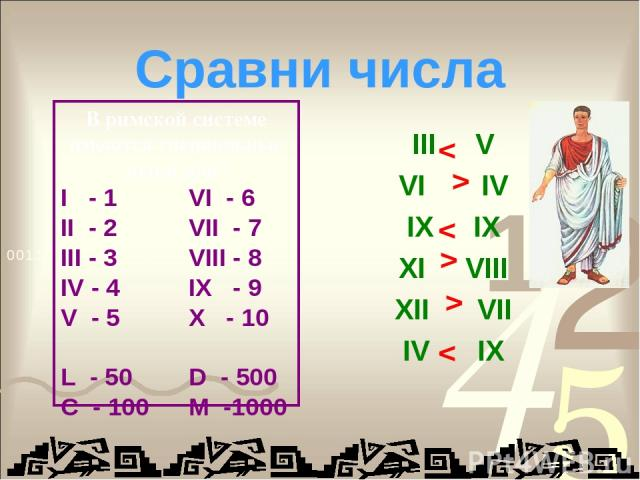 Сравни числа III V VI IV IX IX XI VIII XII VII IV IX < < < < < < В римской системе имеются специальные знаки для : I - 1 VI - 6 II - 2 VII - 7 III - 3 VIII - 8 IV - 4 IX - 9 V - 5 X - 10 L - 50 D - 500 C - 100 M -1000