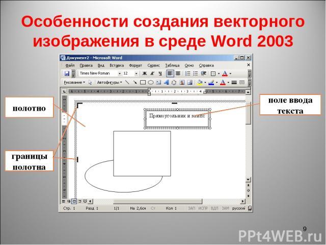 Особенности создания векторного изображения в среде Word 2003 * полотно границы полотна поле ввода текста