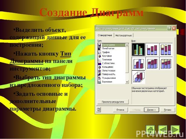 Создание Диаграмм Выделить объект, содержащий данные для ее построения; Нажать кнопку Тип Диаграммы на панели инструментов; Выбрать тип диаграммы из предложенного набора; Задать основные и дополнительные параметры диаграммы.