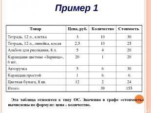 Пример 1 Эта таблица относится к типу ОС. Значения в графе «стоимость» вычислены