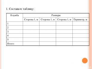 1. Составьте таблицу: Клумба Размеры Сторона 1, м Сторона 1, м Сторона 1, м Пери