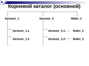 Корневой каталог (основной) Каталог_1 Каталог_2 Файл_1 Каталог_1.1 Каталог_2.1 Ф