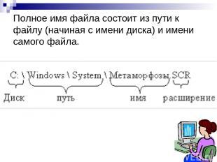 Полное имя файла состоит из пути к файлу (начиная с имени диска) и имени самого