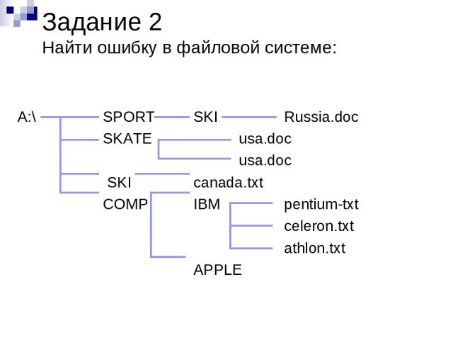 A:\ SPORT SKI Russia.doc SKATE usa.doc usa.doc SKI canada.txt COMP IBM pentium-txt celeron.txt athlon.txt APPLE Задание 2 Найти ошибку в файловой системе: