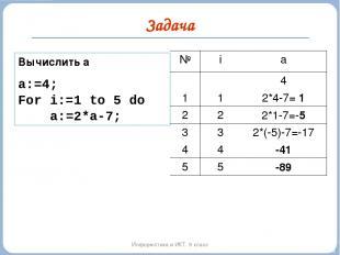 Задача Информатика и ИКТ. 9 класс Вычислить а a:=4; For i:=1 to 5 do a:=2*a-7; №