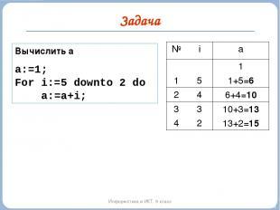Задача Информатика и ИКТ. 9 класс Вычислить а a:=1; For i:=5 downto 2 do a:=a+i;