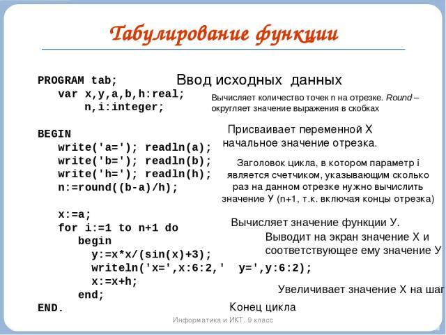 Табулирование функции Информатика и ИКТ. 9 класс Ввод исходных данных PROGRAM tab; var x,y,a,b,h:real; n,i:integer;  BEGIN write('a='); readln(a); write('b='); readln(b); write('h='); readln(h); n:=round((b-a)/h);   x:=a;  for i:=1 to n+1 do beg…