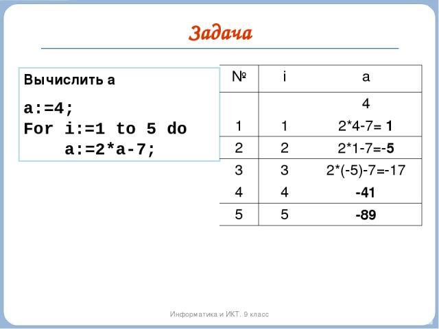 Задача Информатика и ИКТ. 9 класс Вычислить а a:=4; For i:=1 to 5 do a:=2*a-7; № i a 4 1 1 2*4-7= 1 2 2 2*1-7=-5 3 3 2*(-5)-7=-17 4 4 -41 5 5 -89