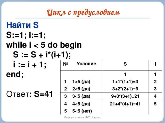 Цикл с предусловием Информатика и ИКТ. 9 класс Найти S S:=1; i:=1; while i < 5 do begin S := S + i*(i+1); i := i + 1; end; Ответ: S=41 № Условие S i 1 1 1 1